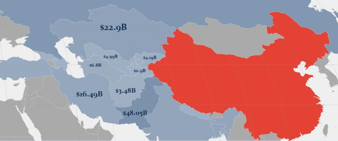 China in centr.